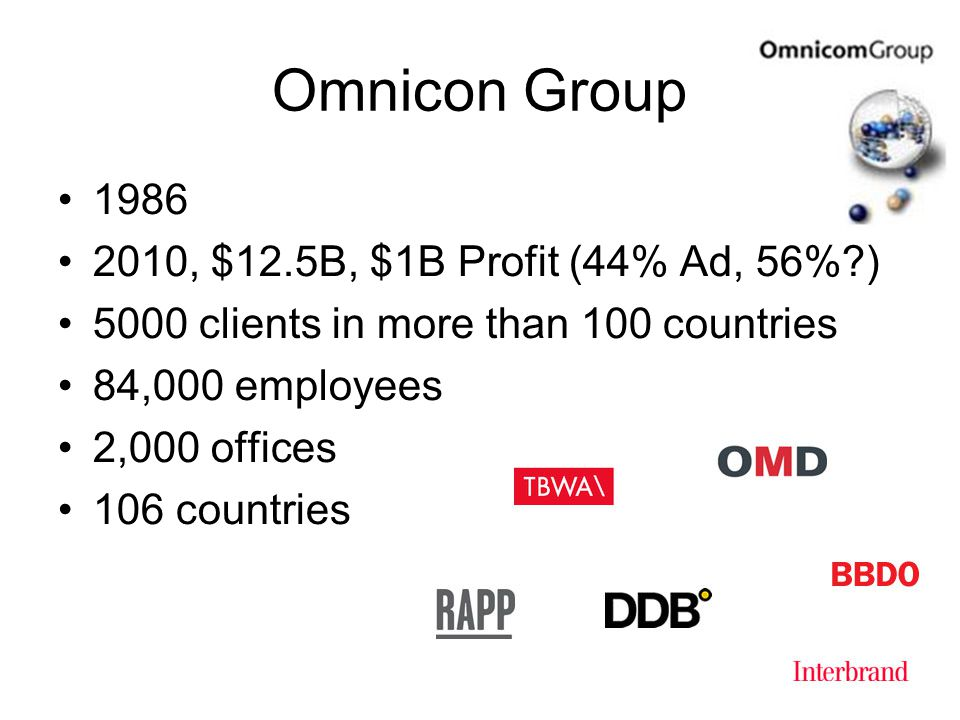 Omnicon Group 1986 2010, $12.5B, $1B Profit (44% Ad, 56% ) 5000 clients in more than 100 countries 84,000 employees 2,000 offices 106 countries