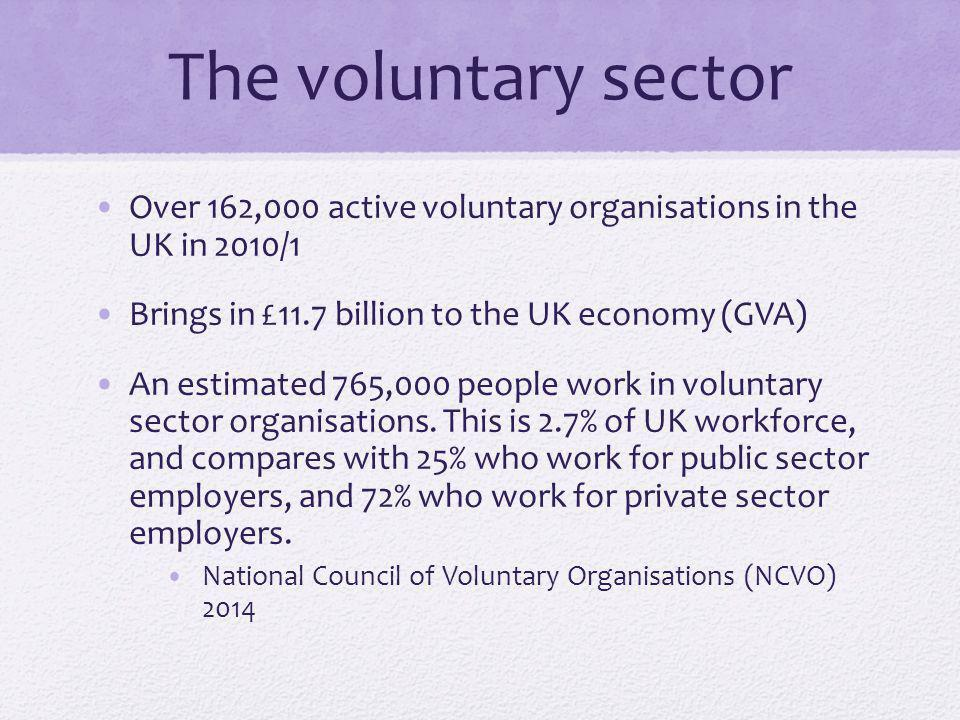 The voluntary sector Over 162,000 active voluntary organisations in the UK in 2010/1 Brings in £11.7 billion to the UK economy (GVA) An estimated 765,000 people work in voluntary sector organisations.