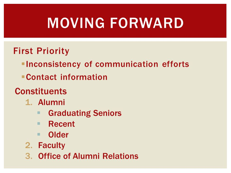 First Priority  Inconsistency of communication efforts  Contact information MOVING FORWARD Constituents 1.Alumni  Graduating Seniors  Recent  Older 2.Faculty 3.Office of Alumni Relations