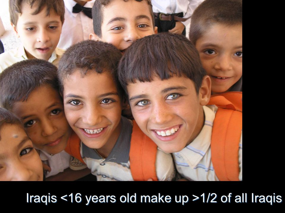 Iraqis 1/2 of all Iraqis