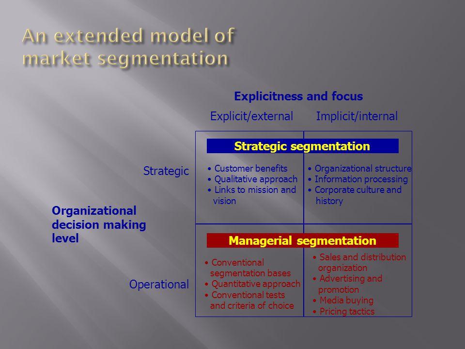 Explicitness and focus Organizational decision making level Explicit/externalImplicit/internal Strategic Operational Strategic segmentation Managerial