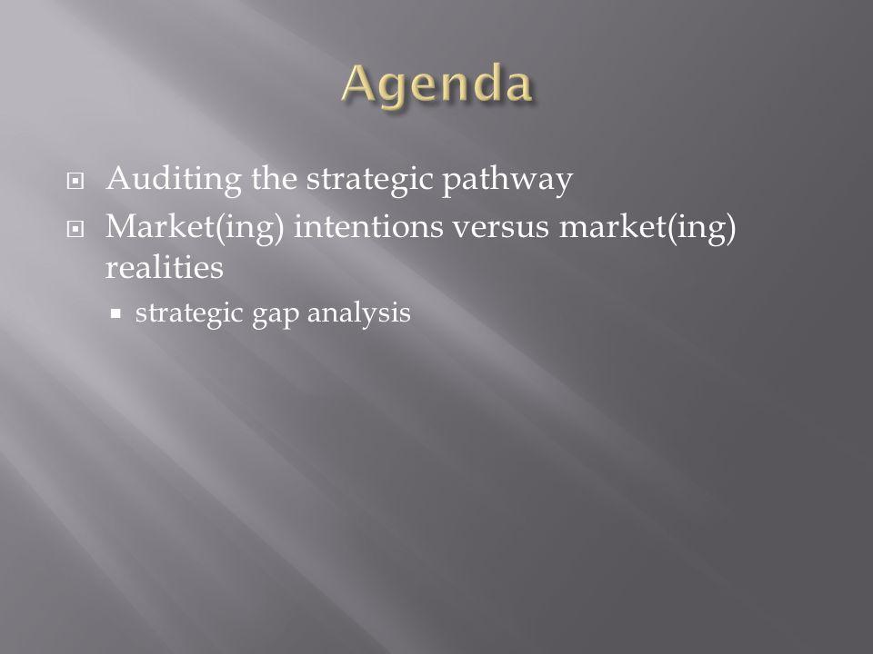  Auditing the strategic pathway  Market(ing) intentions versus market(ing) realities  strategic gap analysis