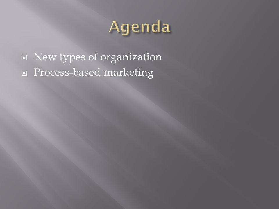  New types of organization  Process-based marketing