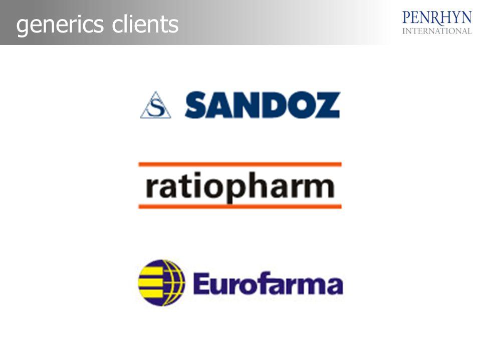 generics clients