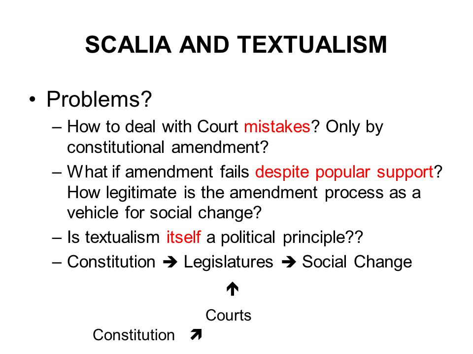 SCALIA AND TEXTUALISM Problems. –How to deal with Court mistakes.