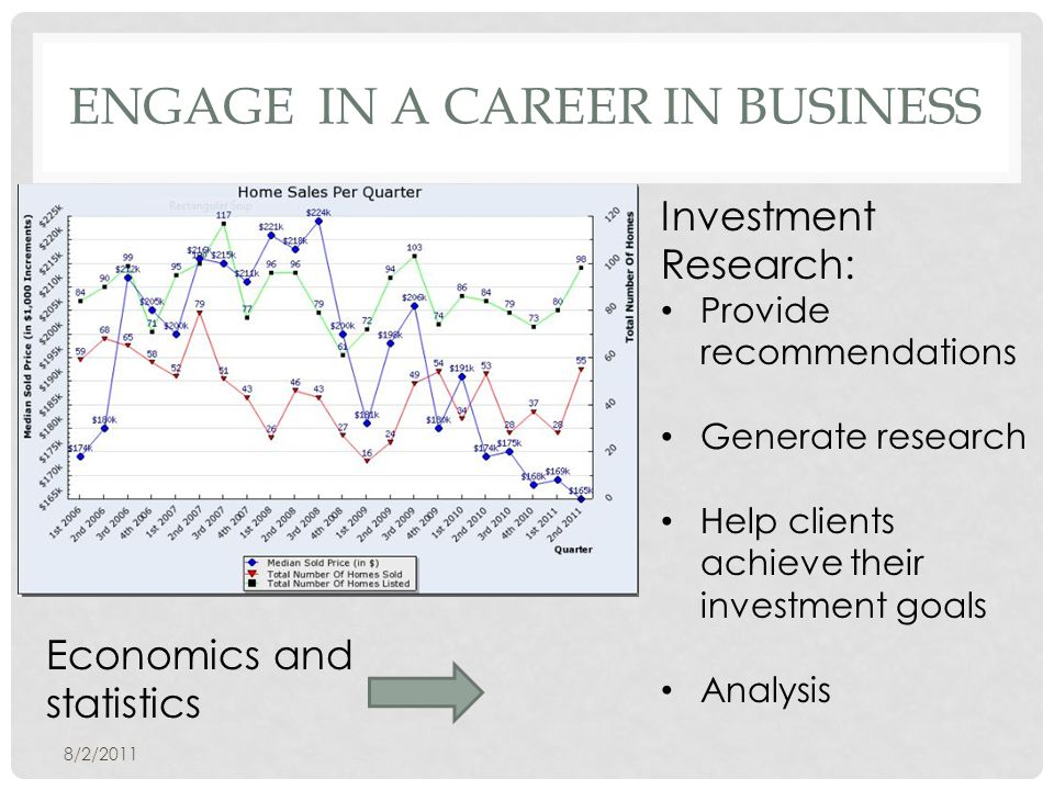 ENGAGE IN A CAREER IN BUSINESS 8/2/2011 Investment Research: Provide recommendations Generate research Help clients achieve their investment goals Analysis Economics and statistics