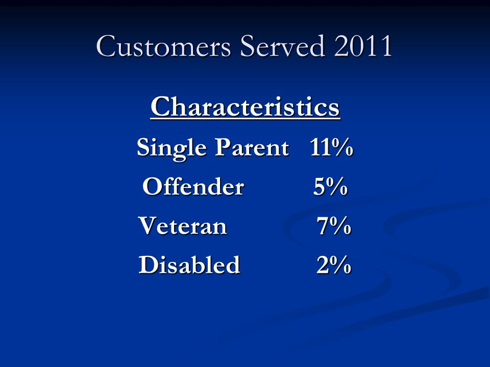 Customers Served 2011 Characteristics Single Parent 11% Offender 5% Veteran 7% Disabled 2%