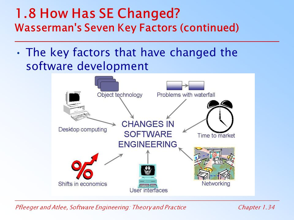 Pfleeger and Atlee, Software Engineering: Theory and PracticeChapter 1.34 1.8 How Has SE Changed? Wasserman's Seven Key Factors (continued) The key fa