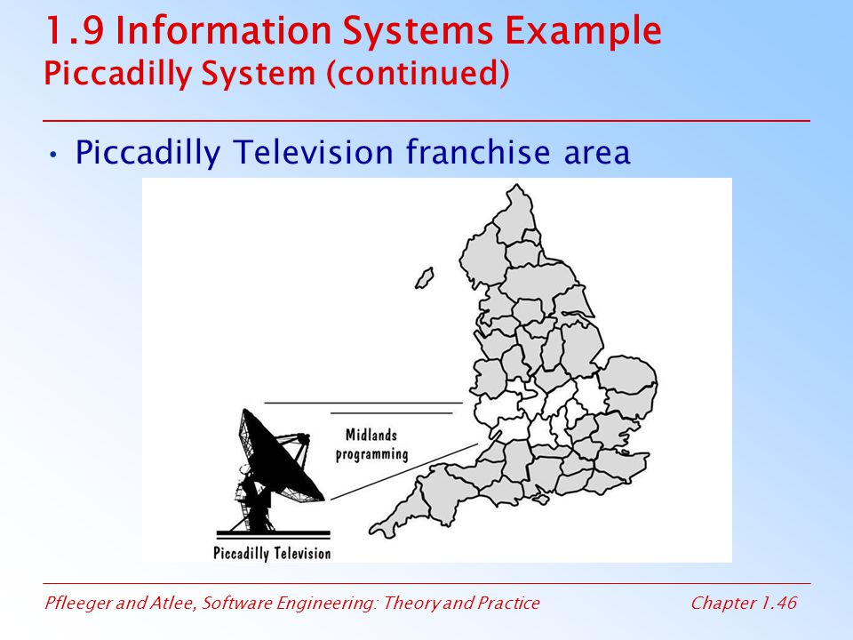 Pfleeger and Atlee, Software Engineering: Theory and PracticeChapter 1.46 1.9 Information Systems Example Piccadilly System (continued) Piccadilly Tel