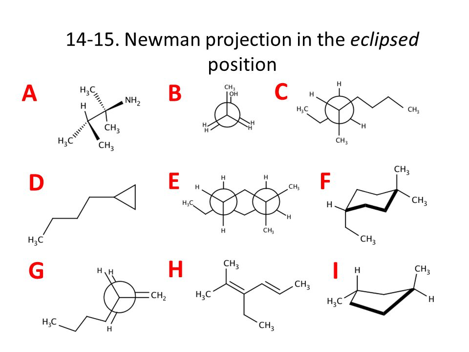 AB C D EF G H I 14-15. Newman projection in the eclipsed position