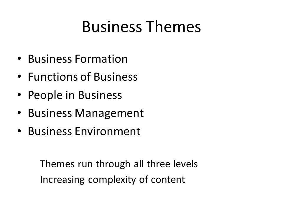 Business Themes Business Formation Functions of Business People in Business Business Management Business Environment Themes run through all three levels Increasing complexity of content