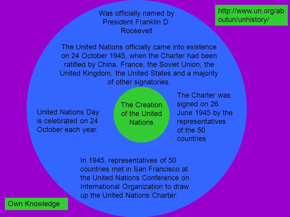 The Creation of the United Nations Was officially named by President Franklin D.