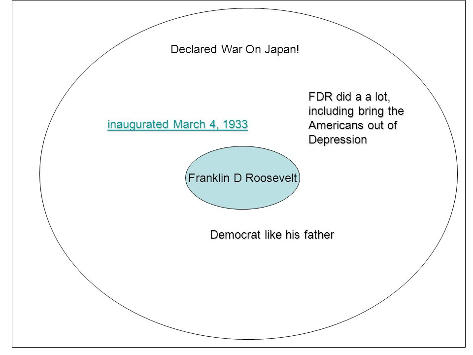 Franklin D Roosevelt Declared War On Japan.