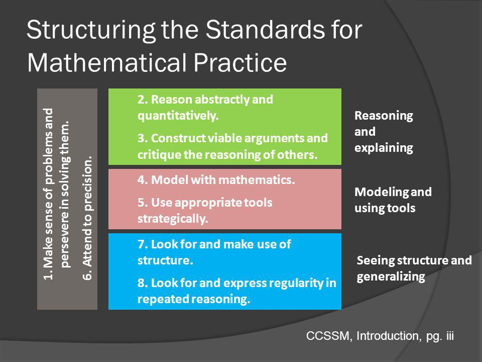 Structuring the Standards for Mathematical Practice 1.Make sense of problems and persevere in solving them. 6. Attend to precision. 2. Reason abstract