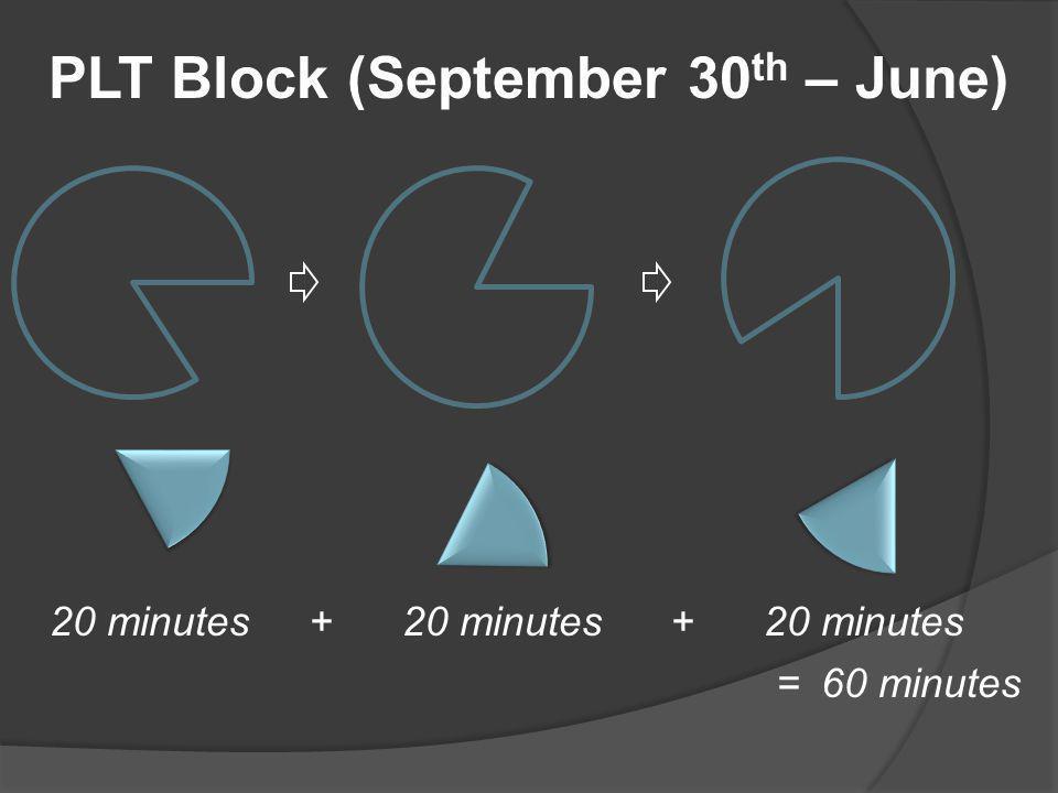 PLT Block (September 30 th – June) 20 minutes ++ =60 minutes 20 minutes