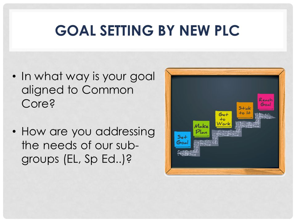 GOAL SETTING BY NEW PLC In what way is your goal aligned to Common Core.