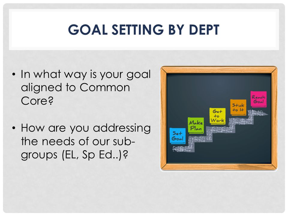 GOAL SETTING BY DEPT In what way is your goal aligned to Common Core.