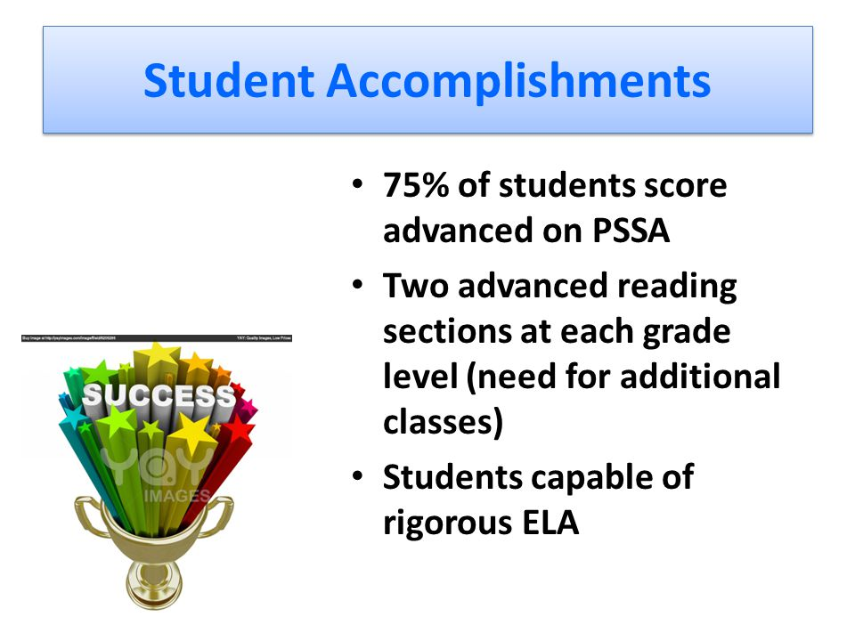 Student Accomplishments 75% of students score advanced on PSSA Two advanced reading sections at each grade level (need for additional classes) Students capable of rigorous ELA