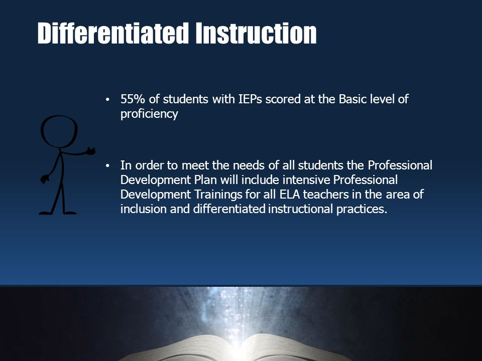 55% of students with IEPs scored at the Basic level of proficiency In order to meet the needs of all students the Professional Development Plan will include intensive Professional Development Trainings for all ELA teachers in the area of inclusion and differentiated instructional practices.