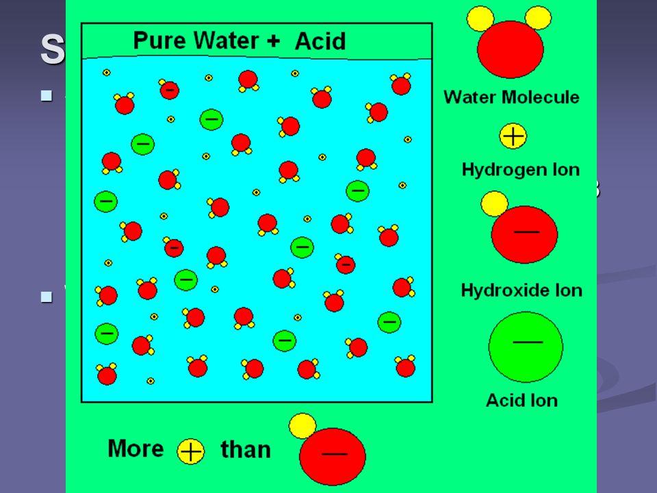 What is acid rain.