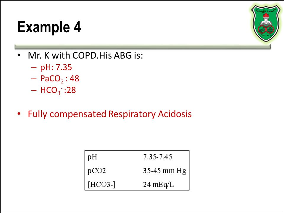 Example 4 Mr. K with COPD.His ABG is: – pH: 7.35 – PaCO 2 : 48 – HCO 3 - :28 Fully compensated Respiratory Acidosis