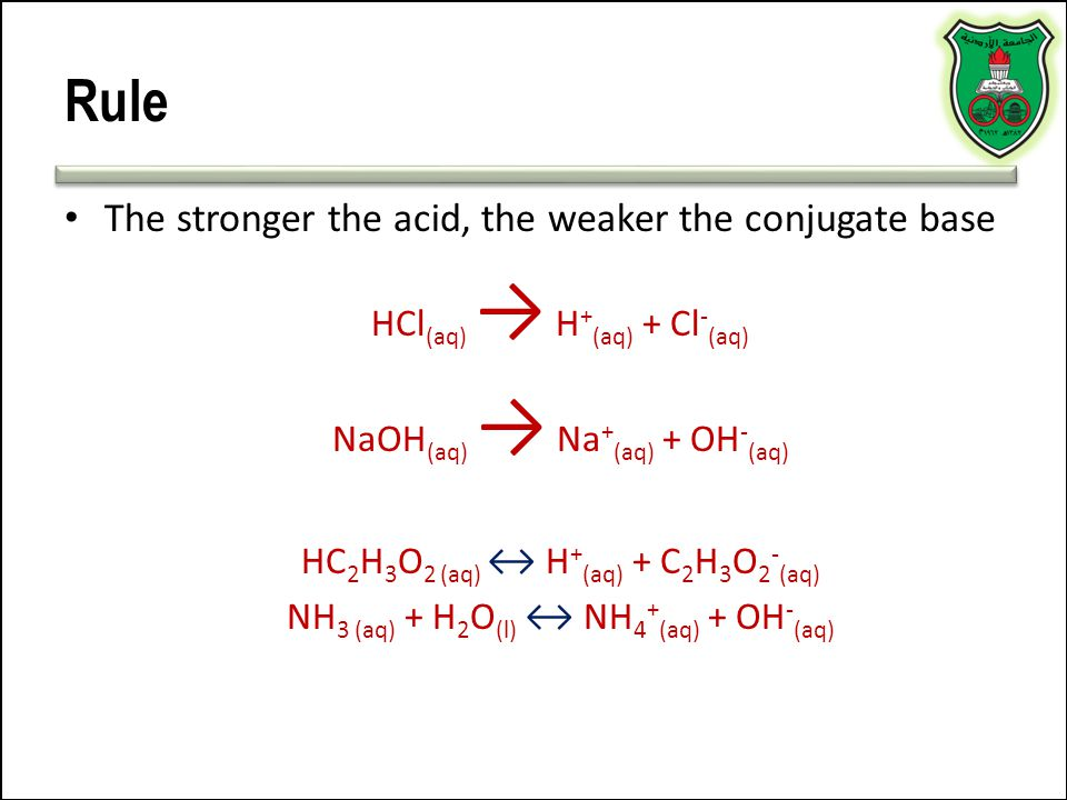 Rule The stronger the acid, the weaker the conjugate base HCl (aq) → H + (aq) + Cl - (aq) NaOH (aq) → Na + (aq) + OH - (aq) HC 2 H 3 O 2 (aq) ↔ H + (a