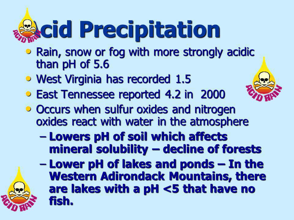 Acid Precipitation Rain, snow or fog with more strongly acidic than pH of 5.6 Rain, snow or fog with more strongly acidic than pH of 5.6 West Virginia has recorded 1.5 West Virginia has recorded 1.5 East Tennessee reported 4.2 in 2000 East Tennessee reported 4.2 in 2000 Occurs when sulfur oxides and nitrogen oxides react with water in the atmosphere Occurs when sulfur oxides and nitrogen oxides react with water in the atmosphere –Lowers pH of soil which affects mineral solubility – decline of forests –Lower pH of lakes and ponds – In the Western Adirondack Mountains, there are lakes with a pH <5 that have no fish.