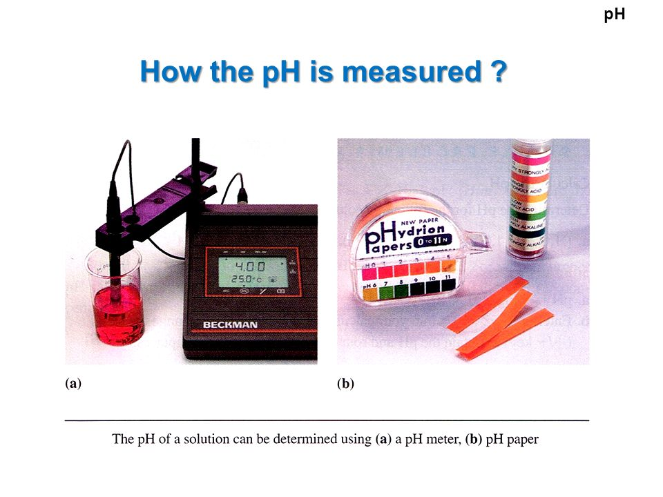 How the pH is measured ? pH
