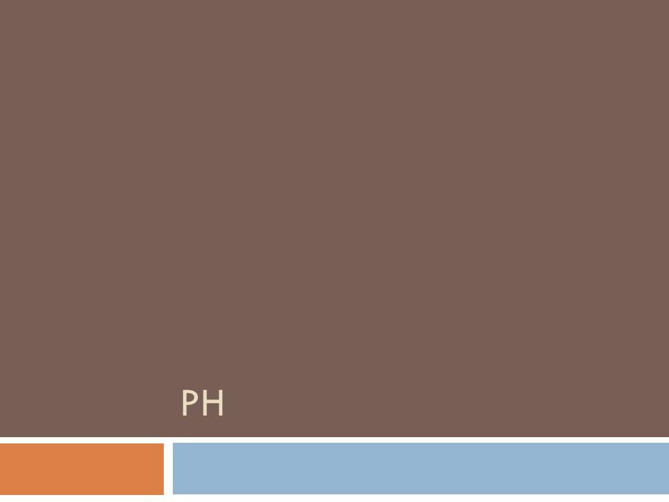 Why measure pH.
