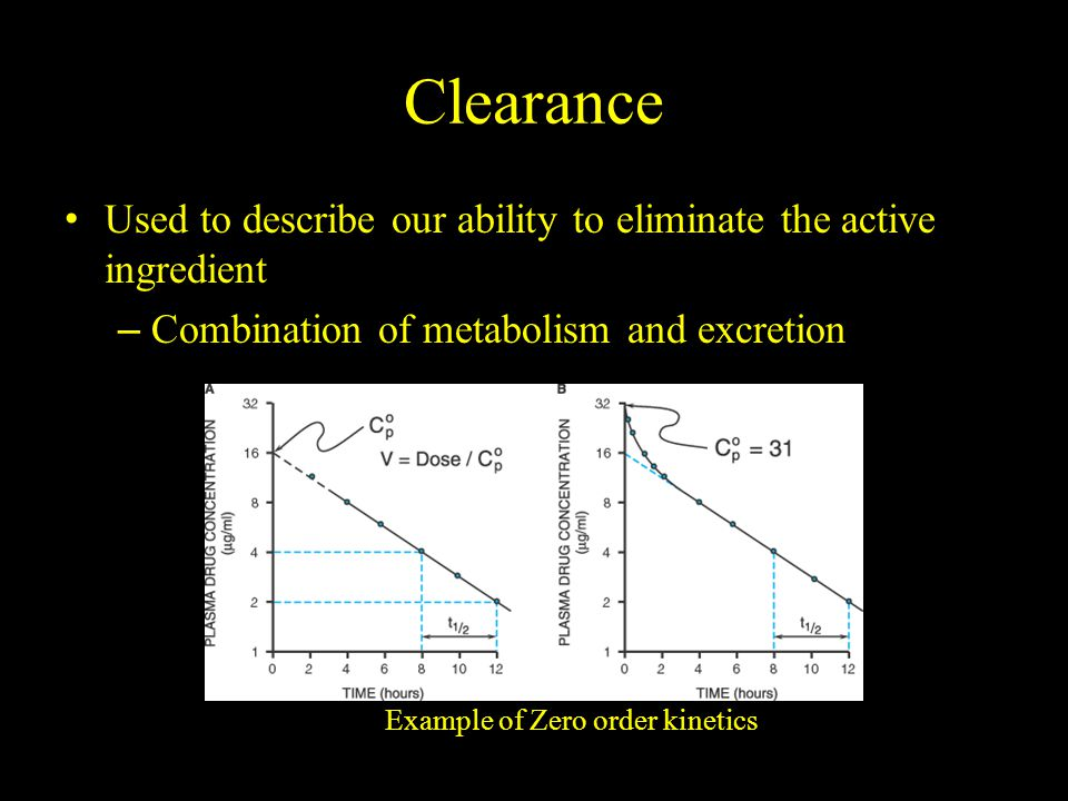 Clearance Used to describe our ability to eliminate the active ingredient – Combination of metabolism and excretion Example of Zero order kinetics