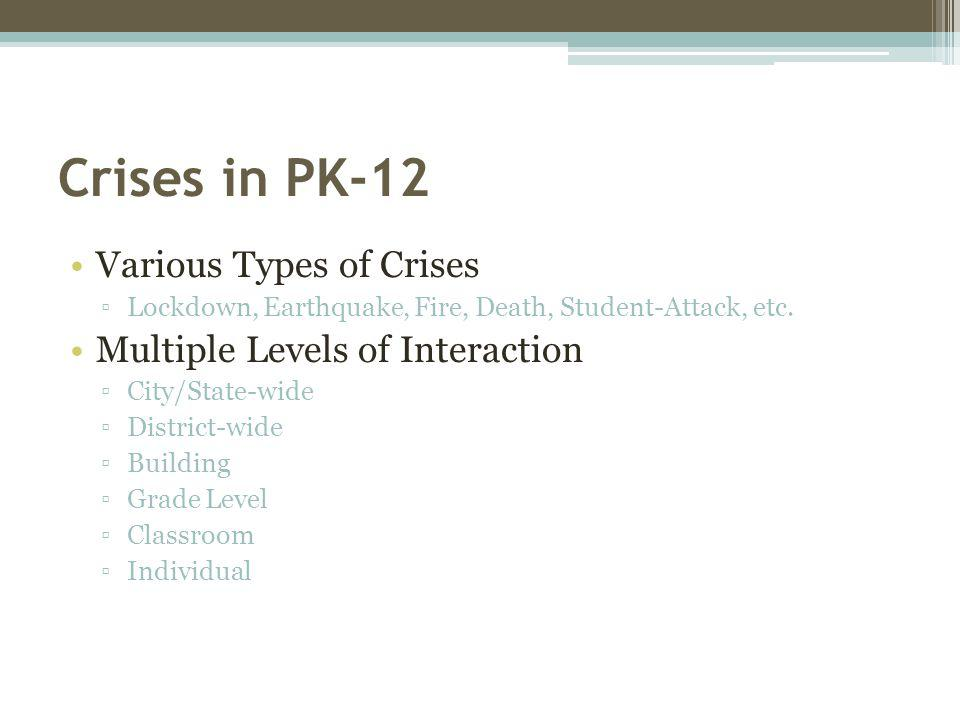 Crises in PK-12 Various Types of Crises ▫Lockdown, Earthquake, Fire, Death, Student-Attack, etc.