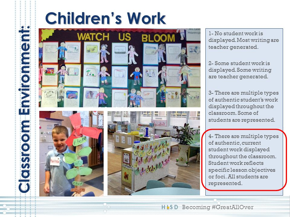 HISD Becoming #GreatAllOver 1- No student work is displayed. Most writing are teacher generated. 2- Some student work is displayed. Some writing are t