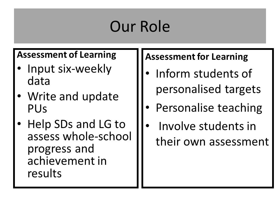 Our Role Assessment of Learning Input six-weekly data Write and update PUs Help SDs and LG to assess whole-school progress and achievement in results Assessment for Learning Inform students of personalised targets Personalise teaching Involve students in their own assessment