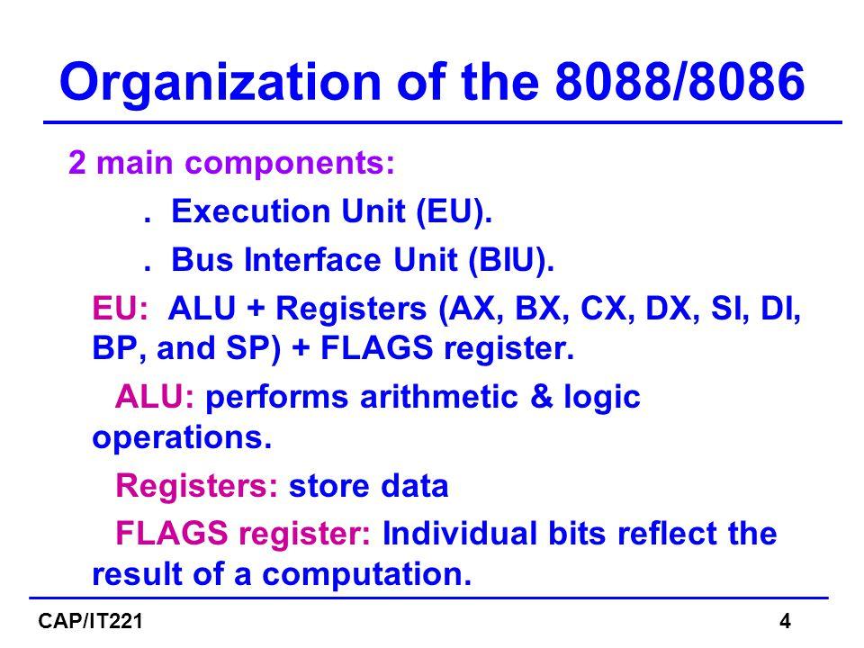Organization of the 8088/8086 CAP/IT2215 BIU: facilitates communication between the EU & the memory or I/O circuits.