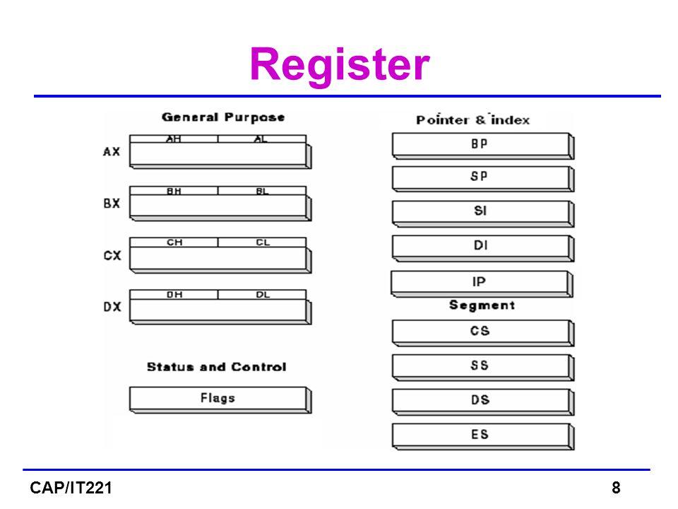 General Data Register: Used for general data manipulation.