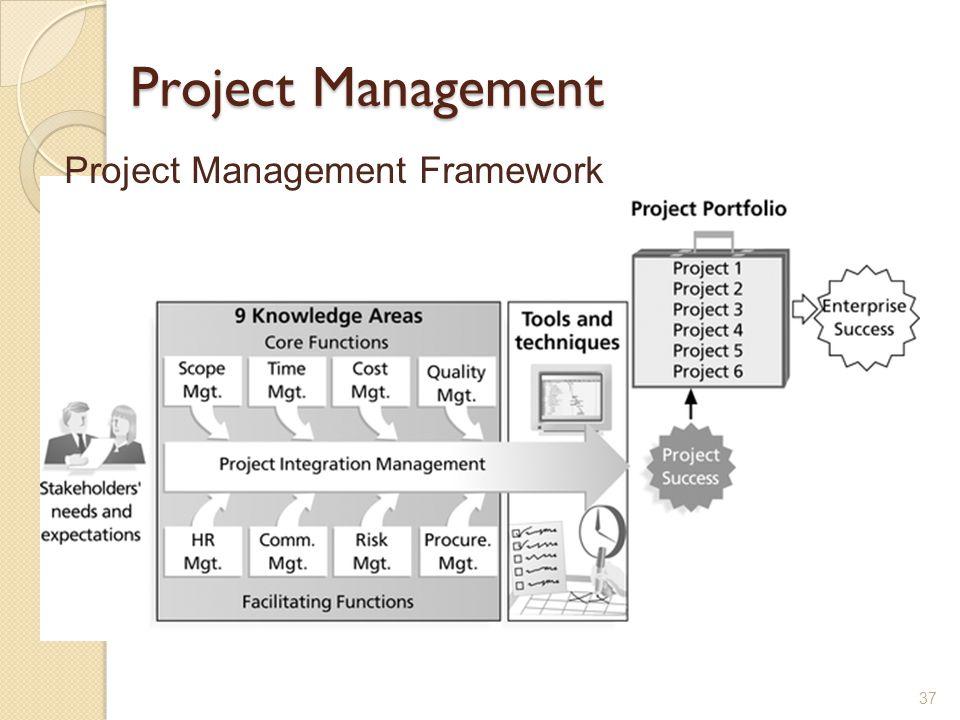 37 Project Management Project Management Framework