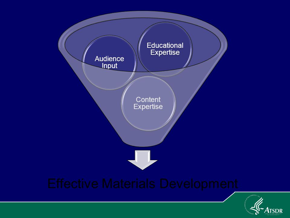 Effective Materials Development Content Expertise Audience Input Educational Expertise
