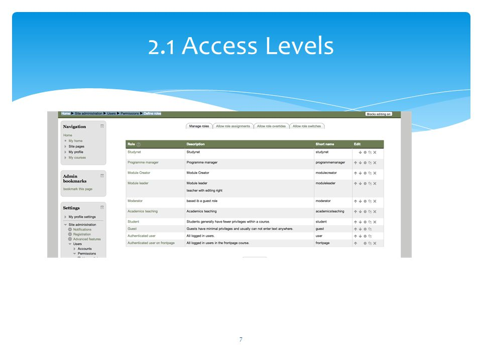 2.2 Role of students - Assignment 8