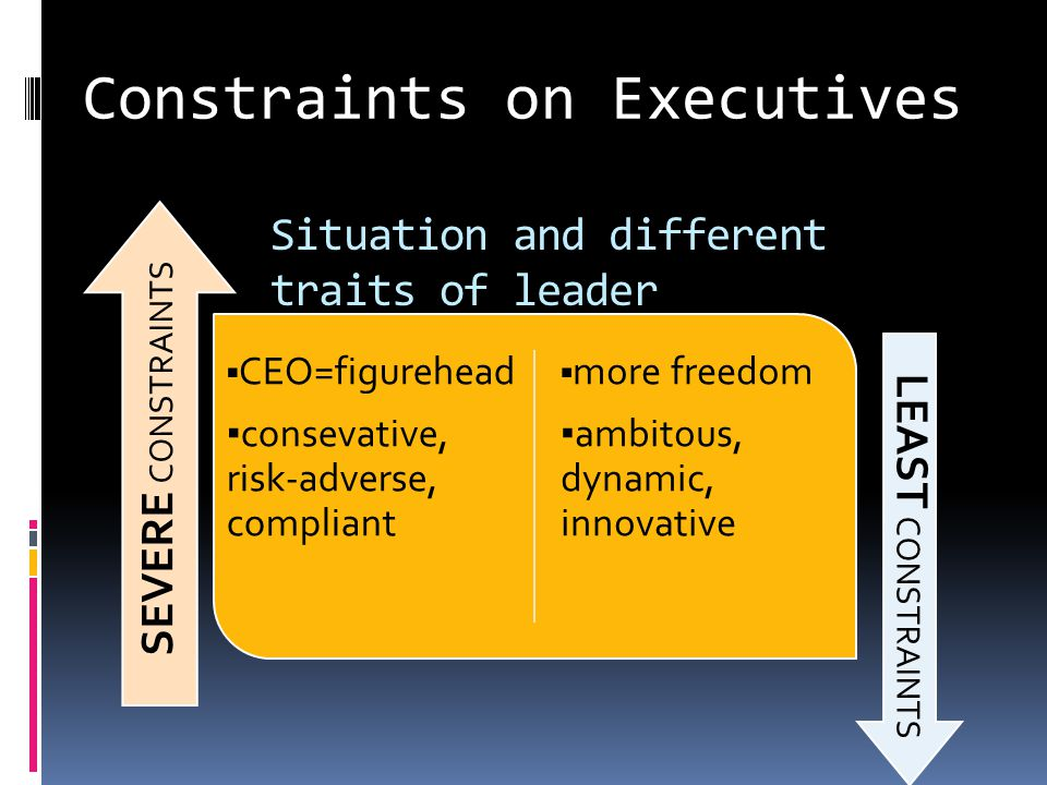 Situation and different traits of leader ▪ CEO=figurehead ▪ consevative, risk-adverse, compliant ▪ more freedom ▪ ambitous, dynamic, innovative SEVERE CONSTRAINTS LEAST CONSTRAINTS Constraints on Executives