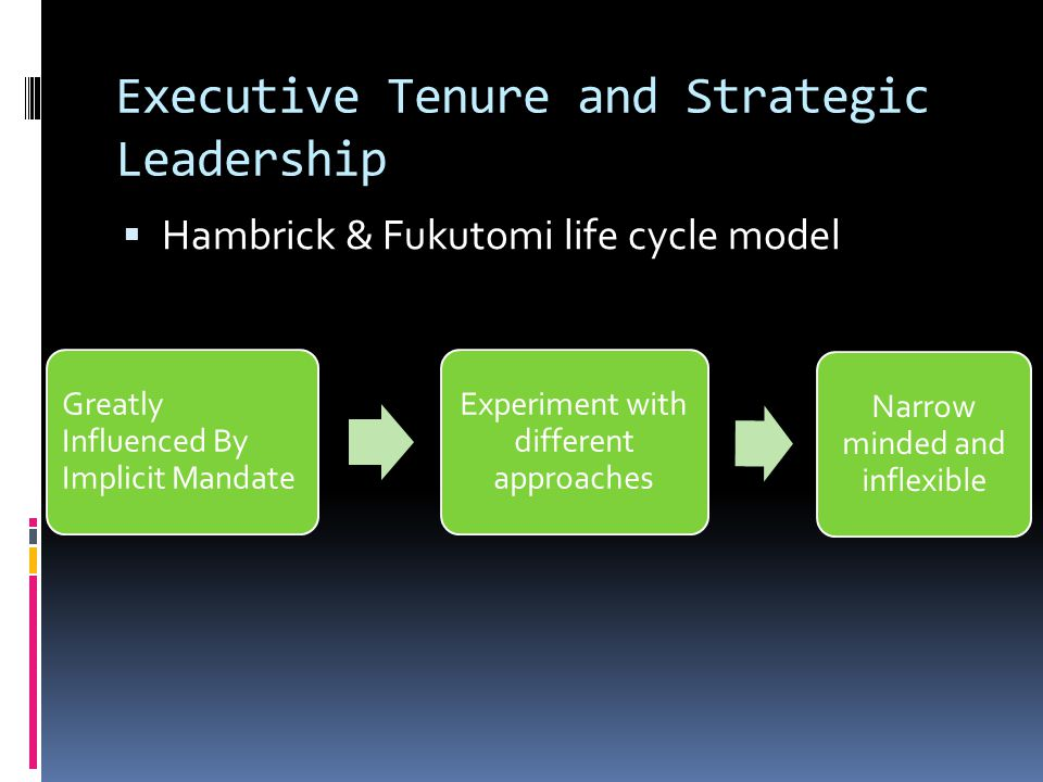Executive Tenure and Strategic Leadership  Hambrick & Fukutomi life cycle model Greatly Influenced By Implicit Mandate Experiment with different approaches Narrow minded and inflexible