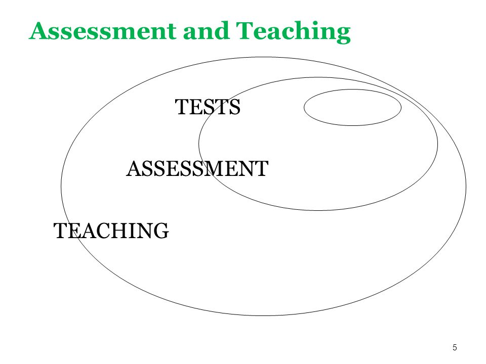 5 Assessment and Teaching TESTS ASSESSMENT TEACHING