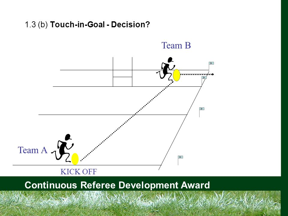 Continuous Referee Development Award 1.3 (b) Touch-in-Goal - Decision Team A Team B KICK OFF