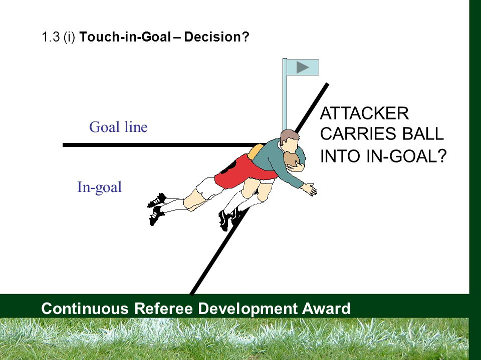 Continuous Referee Development Award 1.3 (i) Touch-in-Goal – Decision.