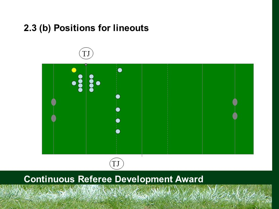 Continuous Referee Development Award 2.3 (b) Positions for lineouts TJ