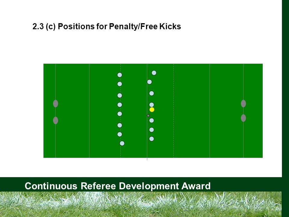 Continuous Referee Development Award 2.3 (c) Positions for Penalty/Free Kicks