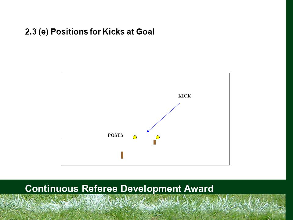 Continuous Referee Development Award 2.3 (e) Positions for Kicks at Goal KICK POSTS