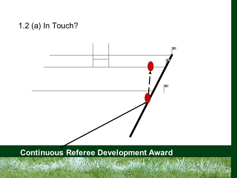 Continuous Referee Development Award 1.3 (e) Touch-in-Goal - Decision? Team B - Defender