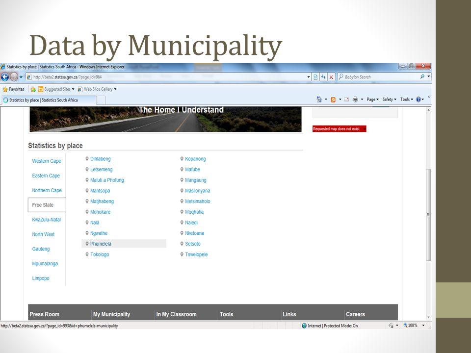 Data by Municipality