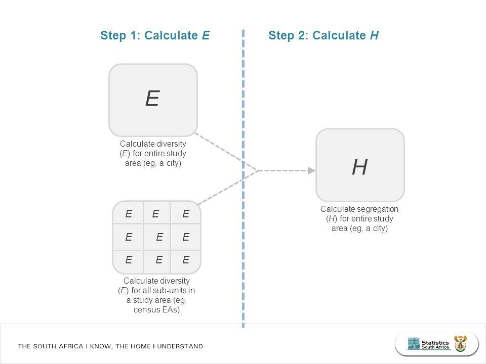 EEE E E E EEE E Calculate diversity (E) for entire study area (eg, a city) Calculate diversity (E) for all sub-units in a study area (eg, census EAs)