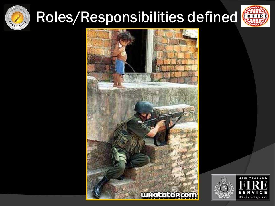 Roles/Responsibilities defined